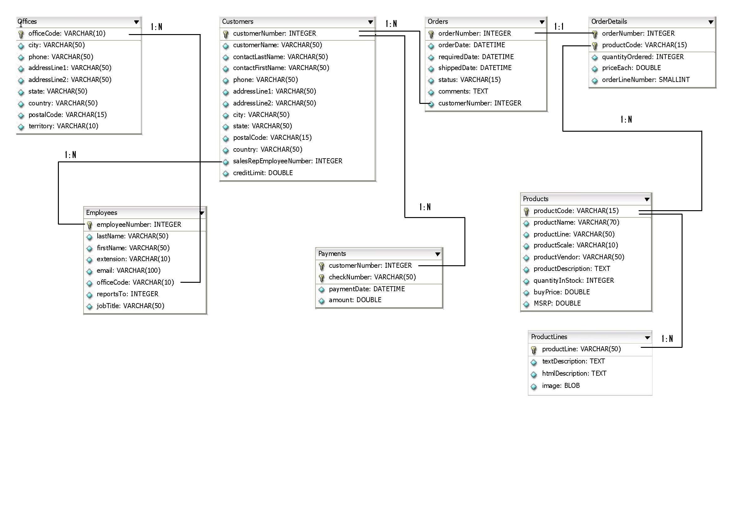 Sql customer database template vatozozdevelopment sql customer database template ccuart Images